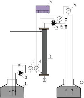 Рис 1-2. Схема лабораторной установки.