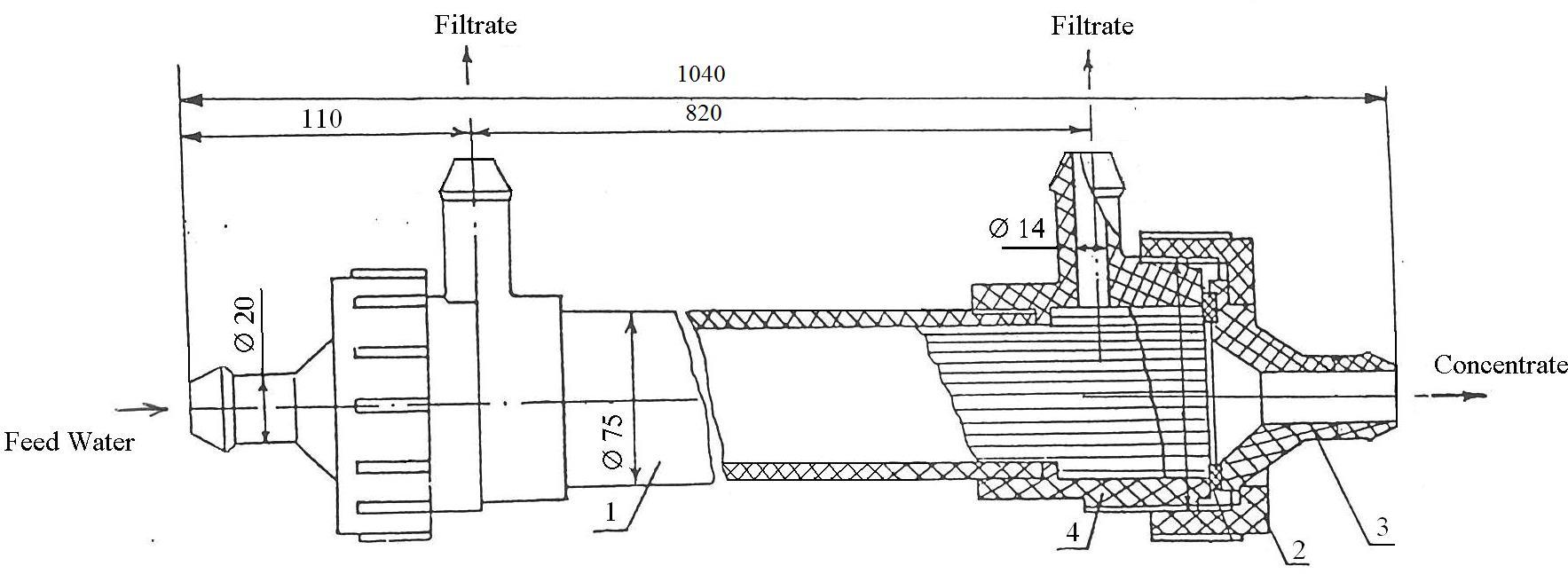 Ультрафильтрационный половолоконный мембранный модуль. Типоразмер 1.