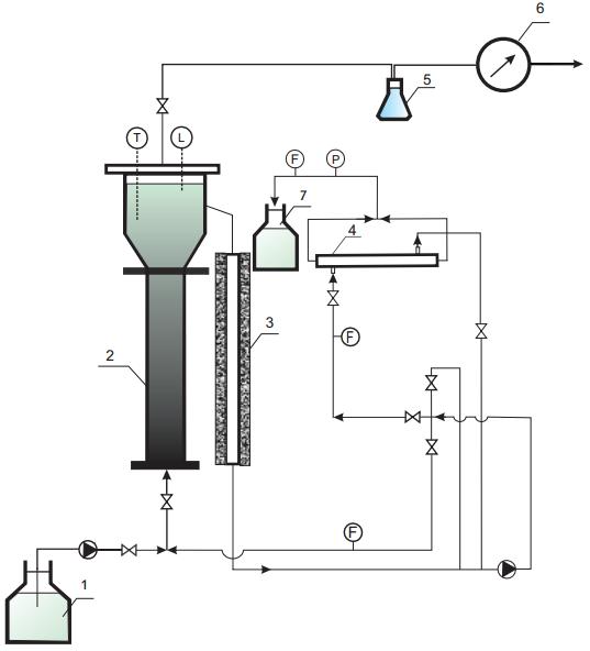 Рис. 1. Анаэробный биореактор с вынесенным мембранным модулем.