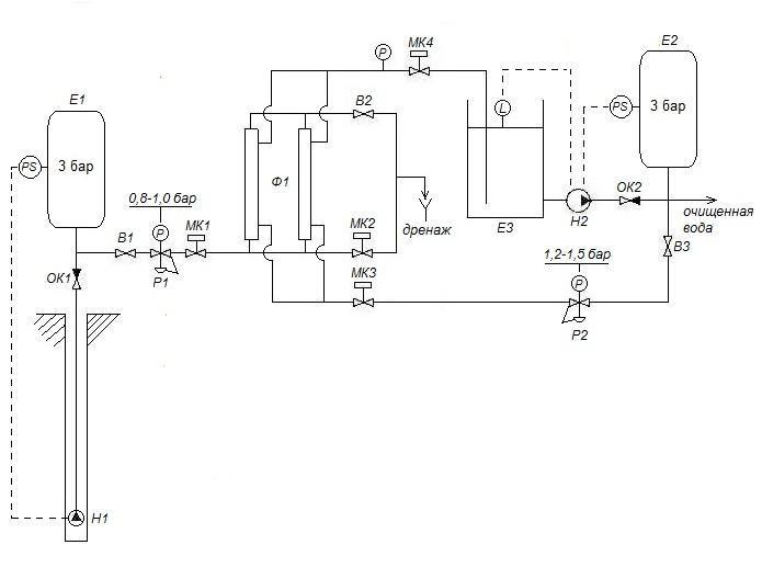 Схема установки водоподготовки коттеджа